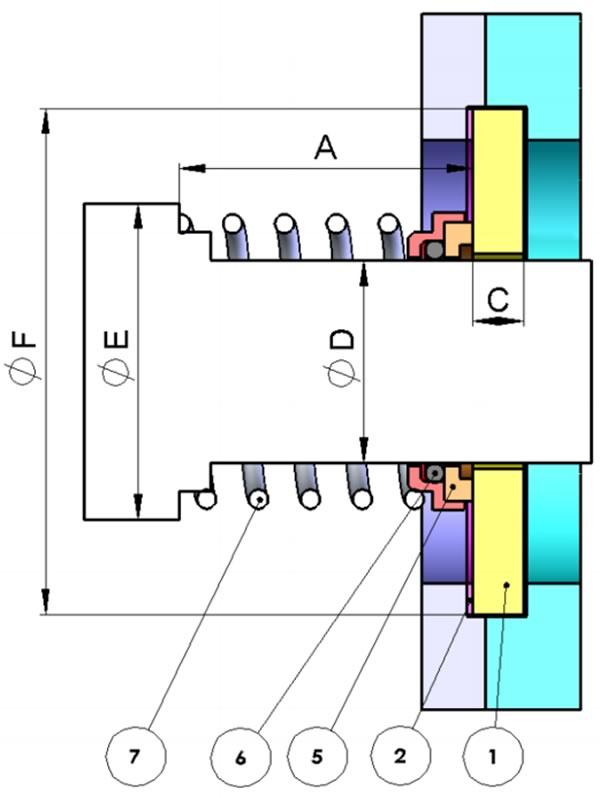 Cierre Mecánico simple no equilibrado con resorte cilíndrico