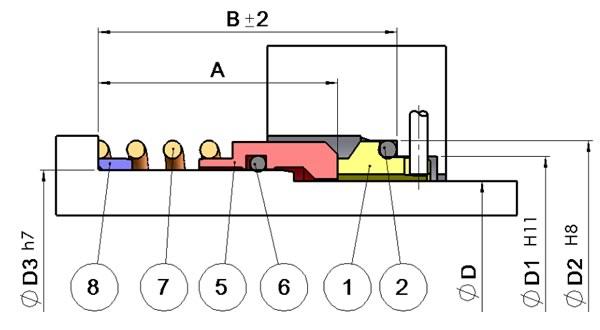 Cierre Mecánico simple equilibrado con resorte cilíndrico