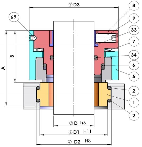 Cierre Mecánico simple equilibrado , de montaje externo