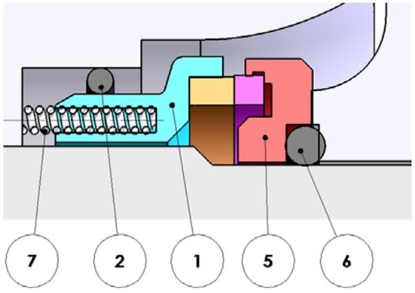 Cierre Mecánico simple equilibrado multimuelle