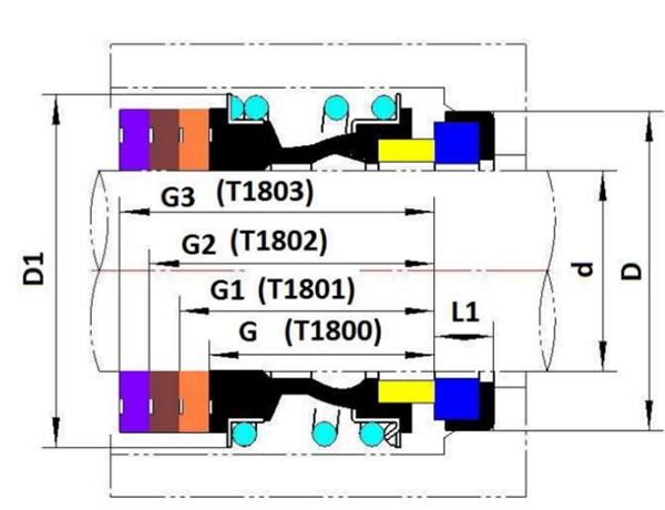 Cierres de fuelle de elastómero para uso general